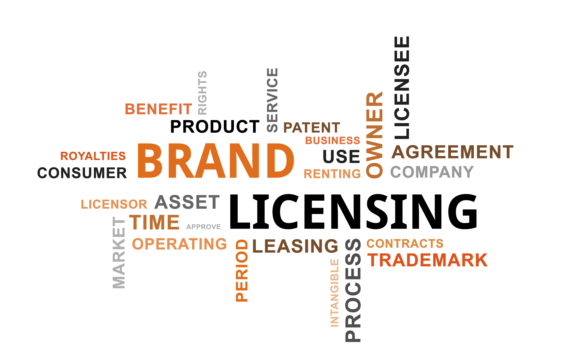 brand-licensing-blog